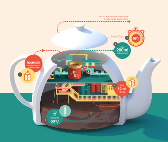 Imaginary factory – teapot
